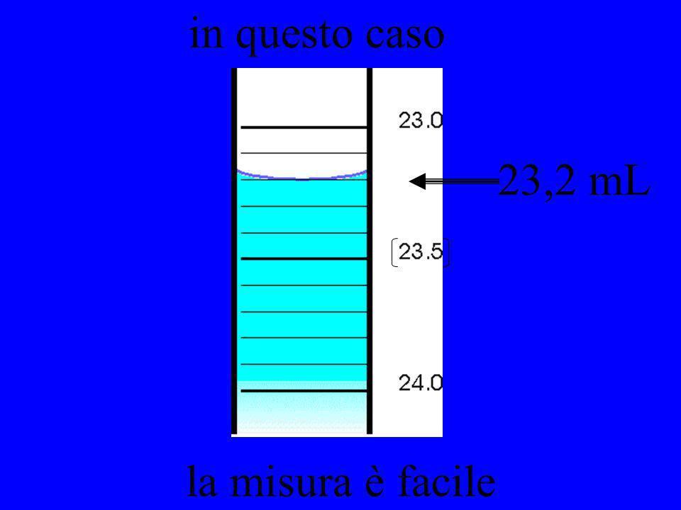 in questo caso 23,2 mL la misura è facile