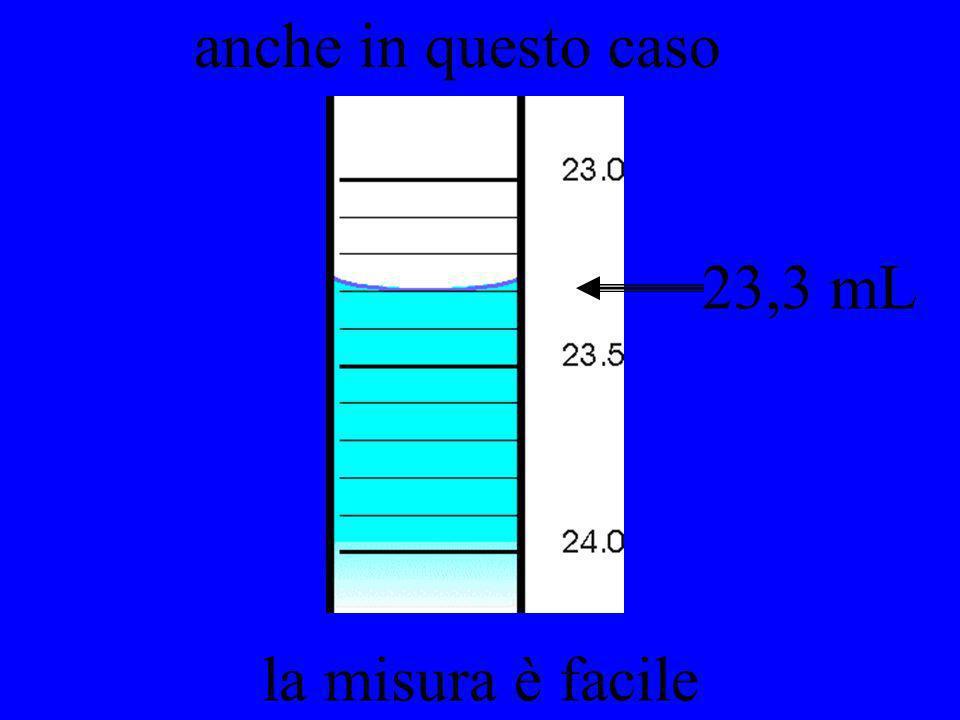 anche in questo caso 23,3 mL la misura è facile