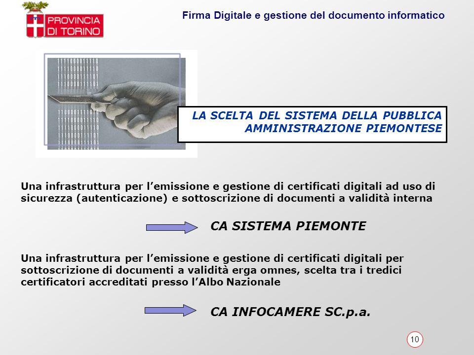 LA SCELTA DEL SISTEMA DELLA PUBBLICA AMMINISTRAZIONE PIEMONTESE