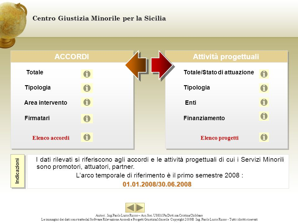 Centro Giustizia Minorile per la Sicilia