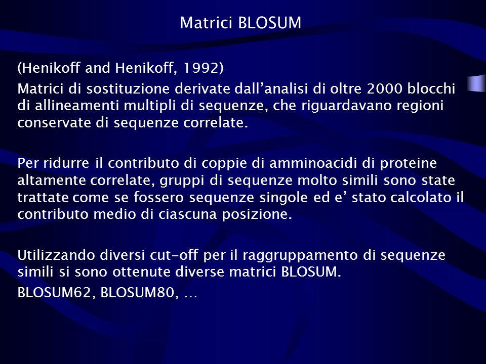 Matrici BLOSUM (Henikoff and Henikoff, 1992)