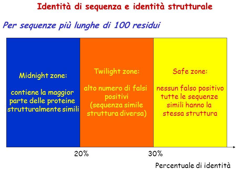 Identità di sequenza e identità strutturale