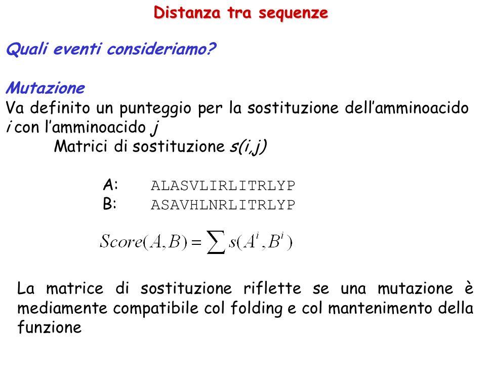 Distanza tra sequenze Quali eventi consideriamo Mutazione. Va definito un punteggio per la sostituzione dell'amminoacido i con l'amminoacido j.