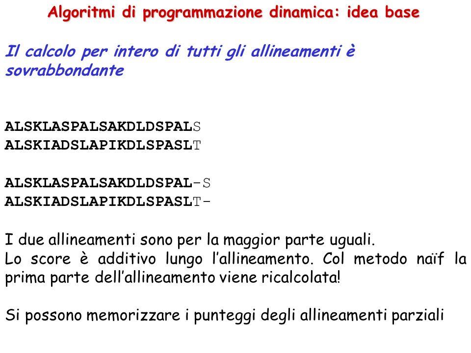 Algoritmi di programmazione dinamica: idea base