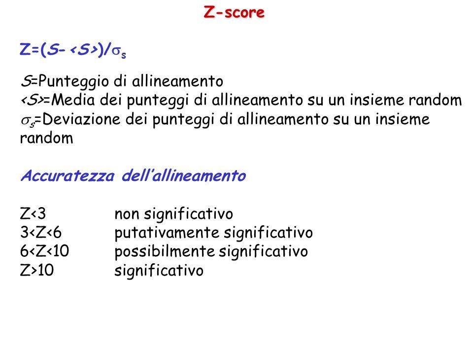 Z-score Z=(S-<S>)/s. S=Punteggio di allineamento. <S>=Media dei punteggi di allineamento su un insieme random.