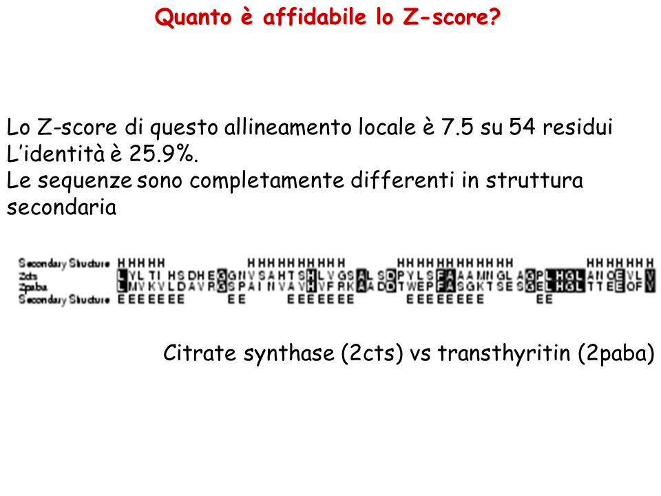 Quanto è affidabile lo Z-score