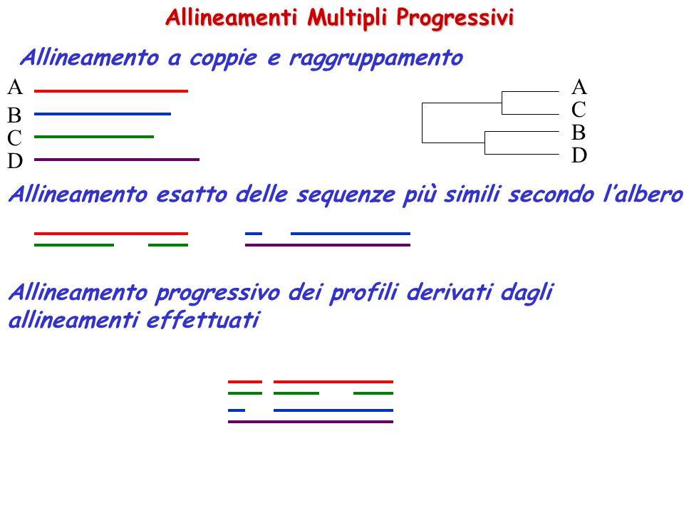 Allineamenti Multipli Progressivi