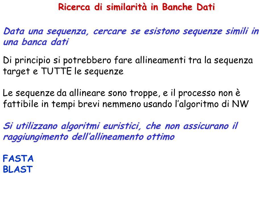 Ricerca di similarità in Banche Dati