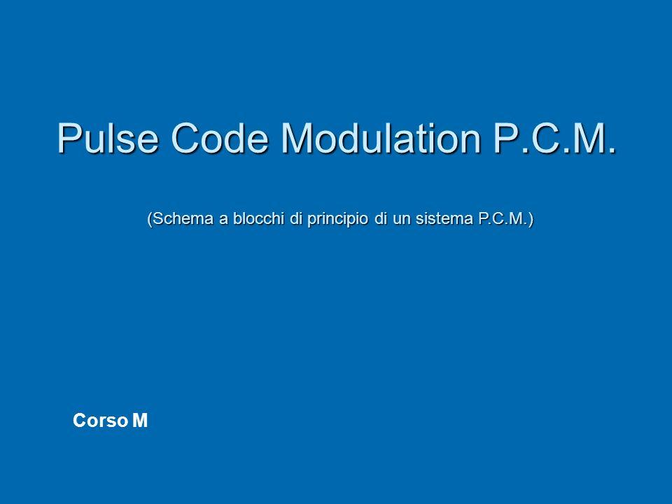 Pulse Code Modulation P.C.M.