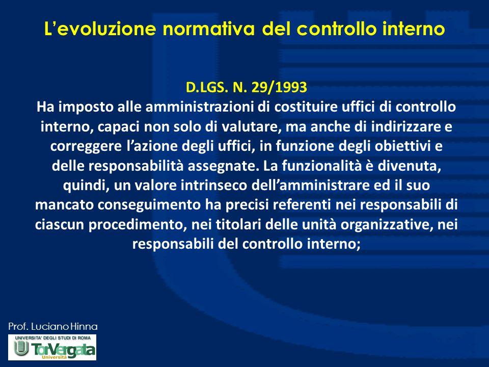 L'evoluzione normativa del controllo interno