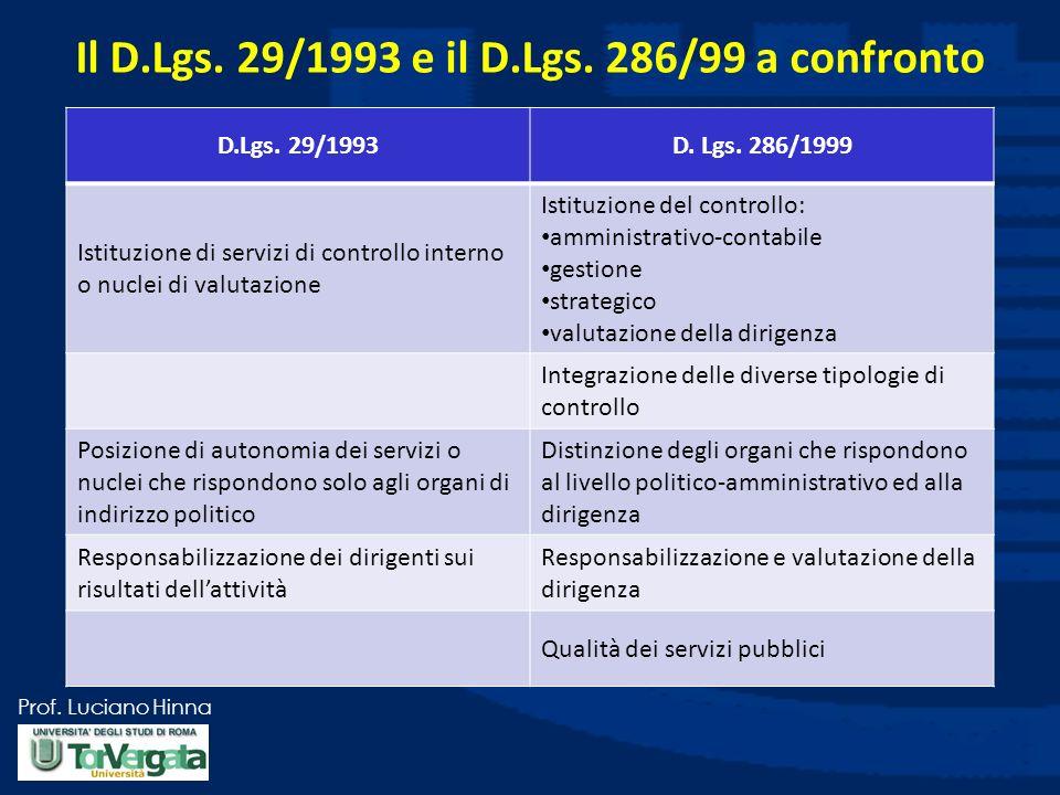 Il D.Lgs. 29/1993 e il D.Lgs. 286/99 a confronto