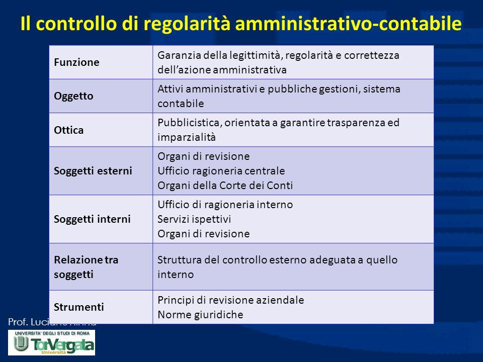 Il controllo di regolarità amministrativo-contabile