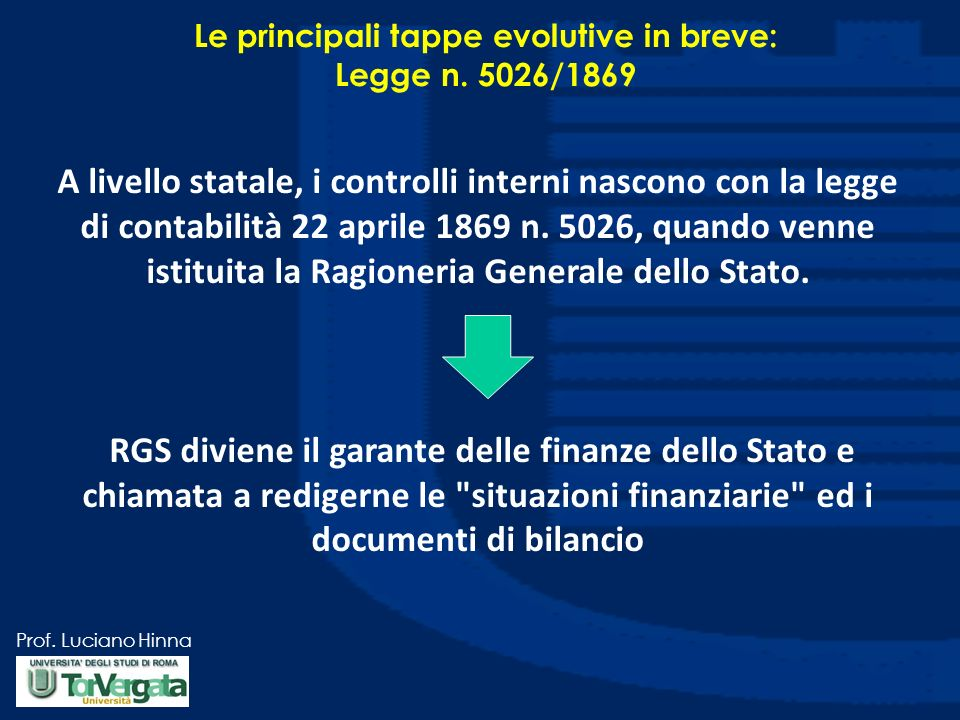 Le principali tappe evolutive in breve: