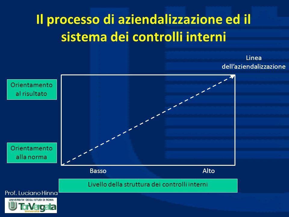 Il processo di aziendalizzazione ed il sistema dei controlli interni