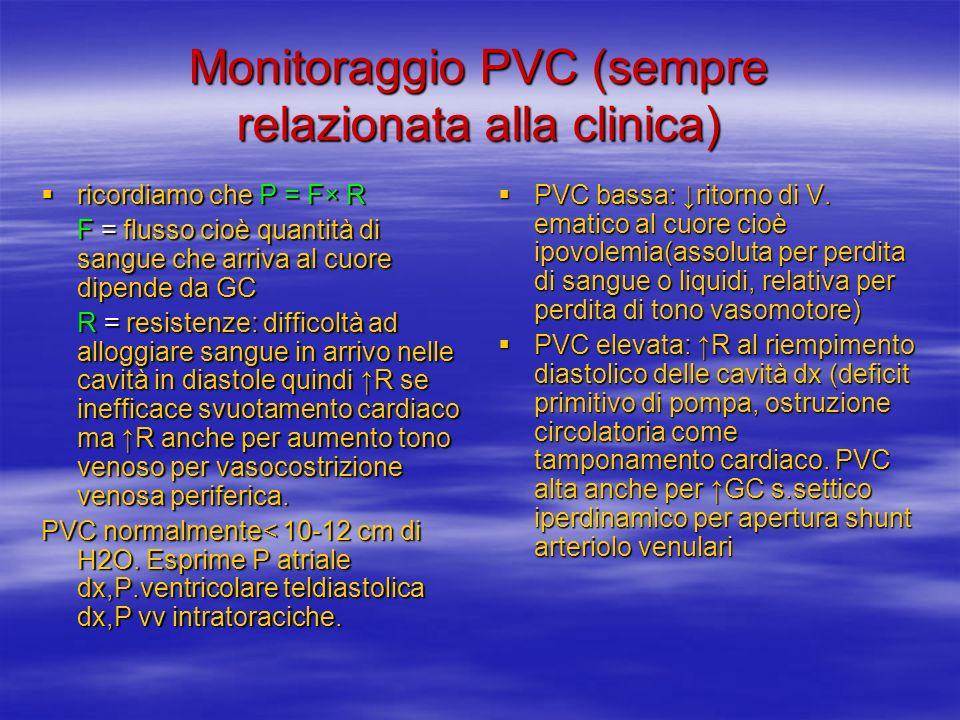 Monitoraggio PVC (sempre relazionata alla clinica)