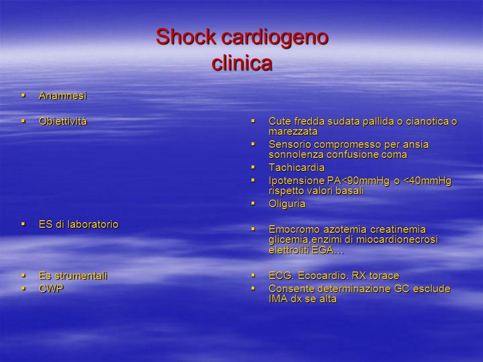 Shock cardiogeno clinica