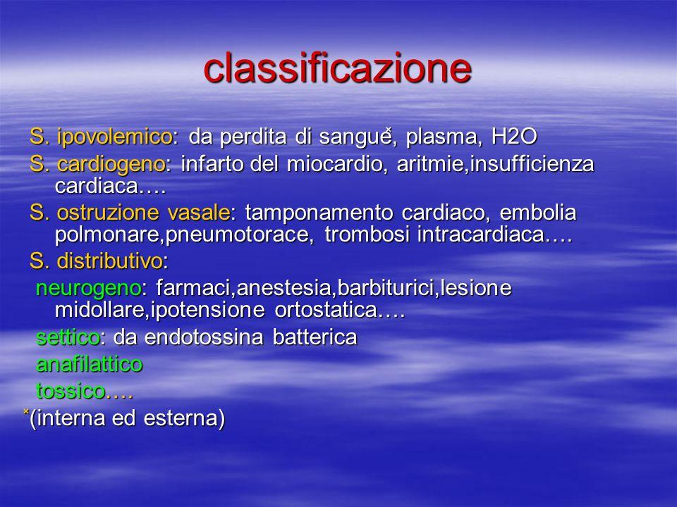 classificazione S. ipovolemico: da perdita di sangue̽, plasma, H2O