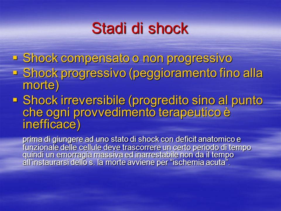Stadi di shock Shock compensato o non progressivo