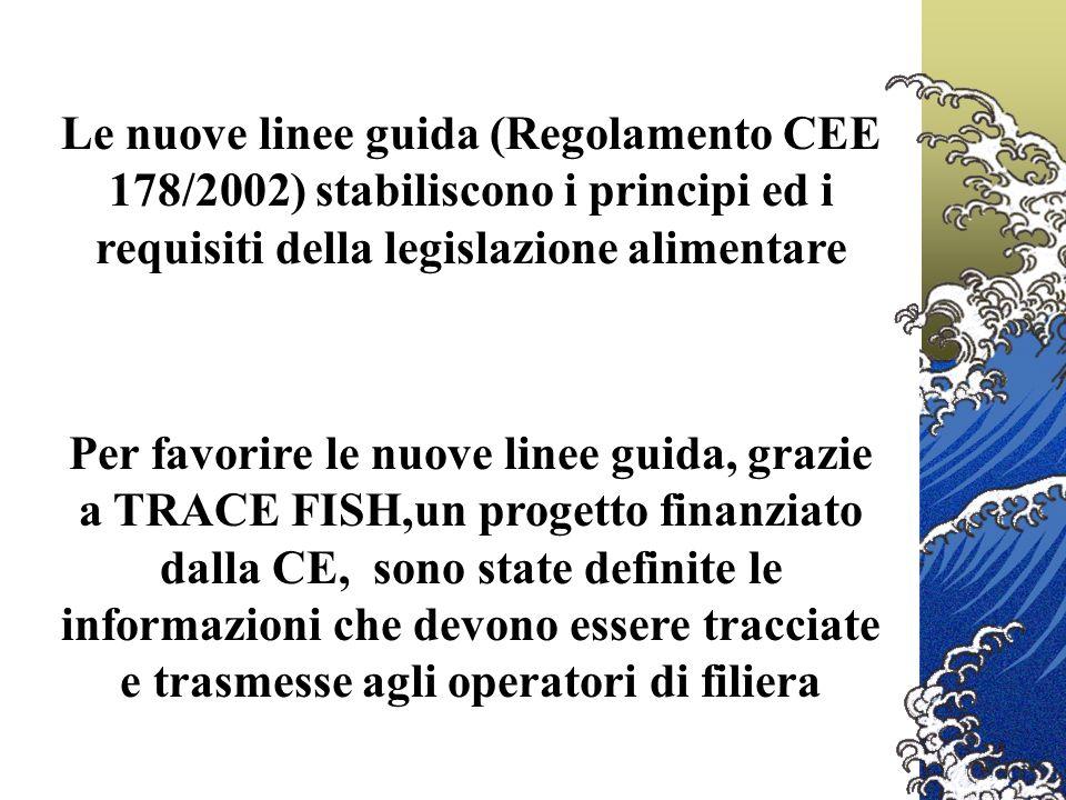 Le nuove linee guida (Regolamento CEE 178/2002) stabiliscono i principi ed i requisiti della legislazione alimentare