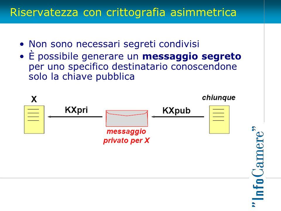 Riservatezza con crittografia asimmetrica