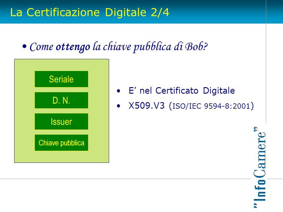 La Certificazione Digitale 2/4