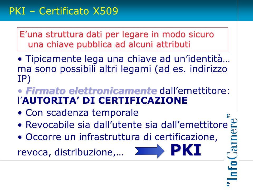 PKI – Certificato X509 E'una struttura dati per legare in modo sicuro una chiave pubblica ad alcuni attributi.