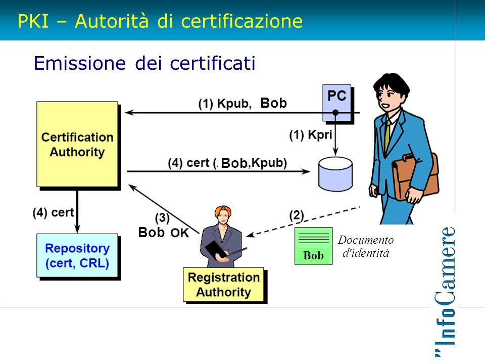 PKI – Autorità di certificazione