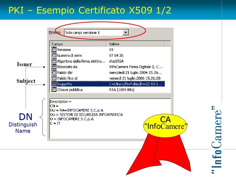 PKI – Esempio Certificato X509 1/2