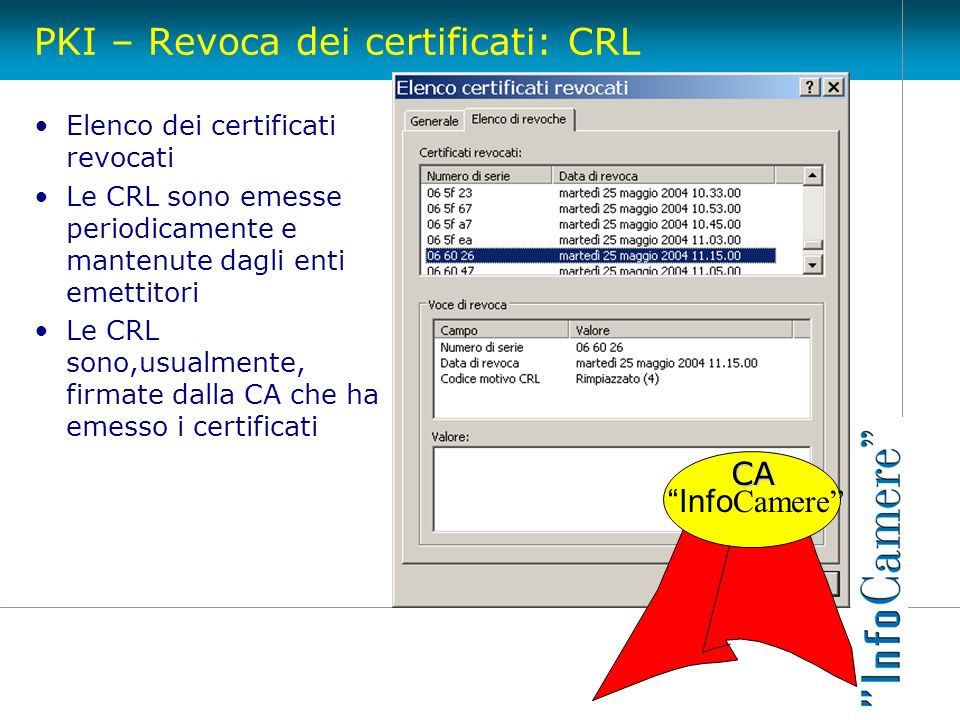 PKI – Revoca dei certificati: CRL