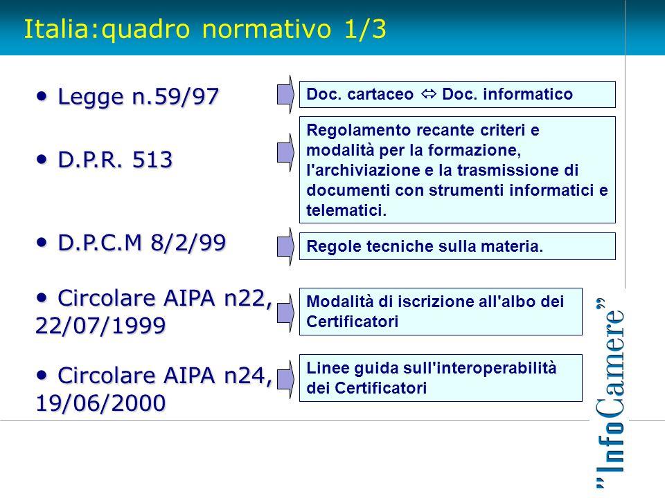 Italia:quadro normativo 1/3