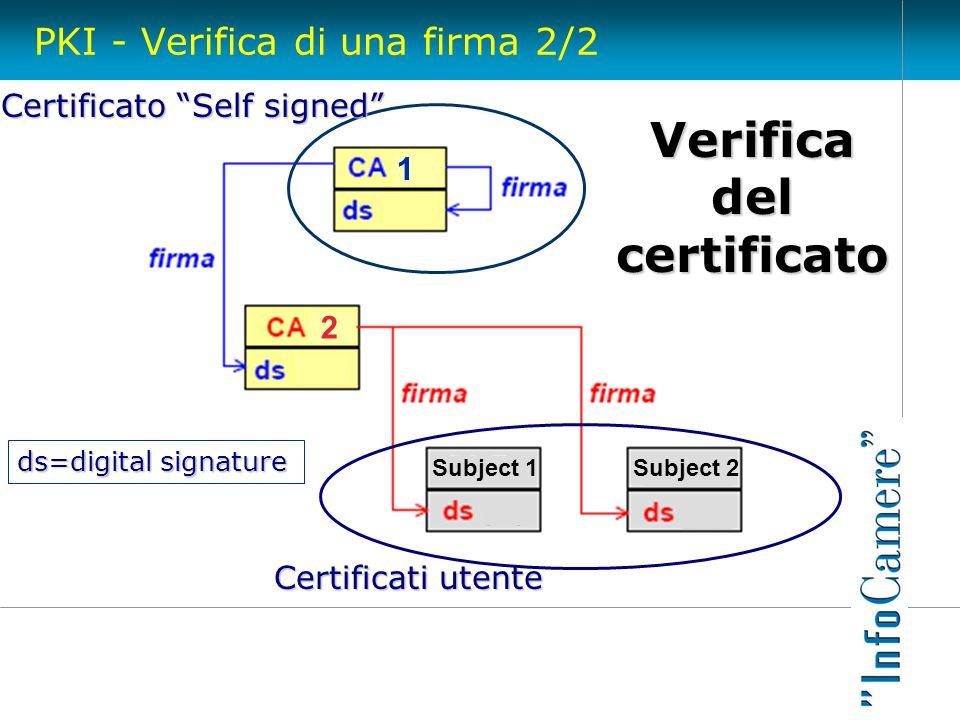 PKI - Verifica di una firma 2/2