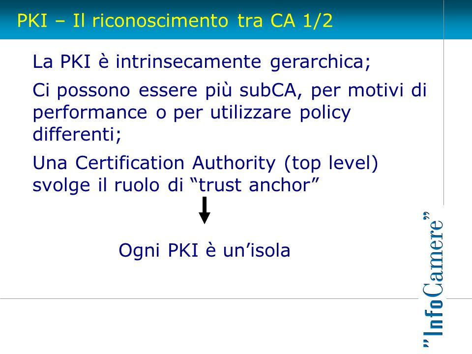 PKI – Il riconoscimento tra CA 1/2