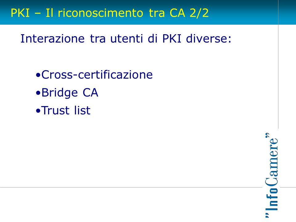 PKI – Il riconoscimento tra CA 2/2