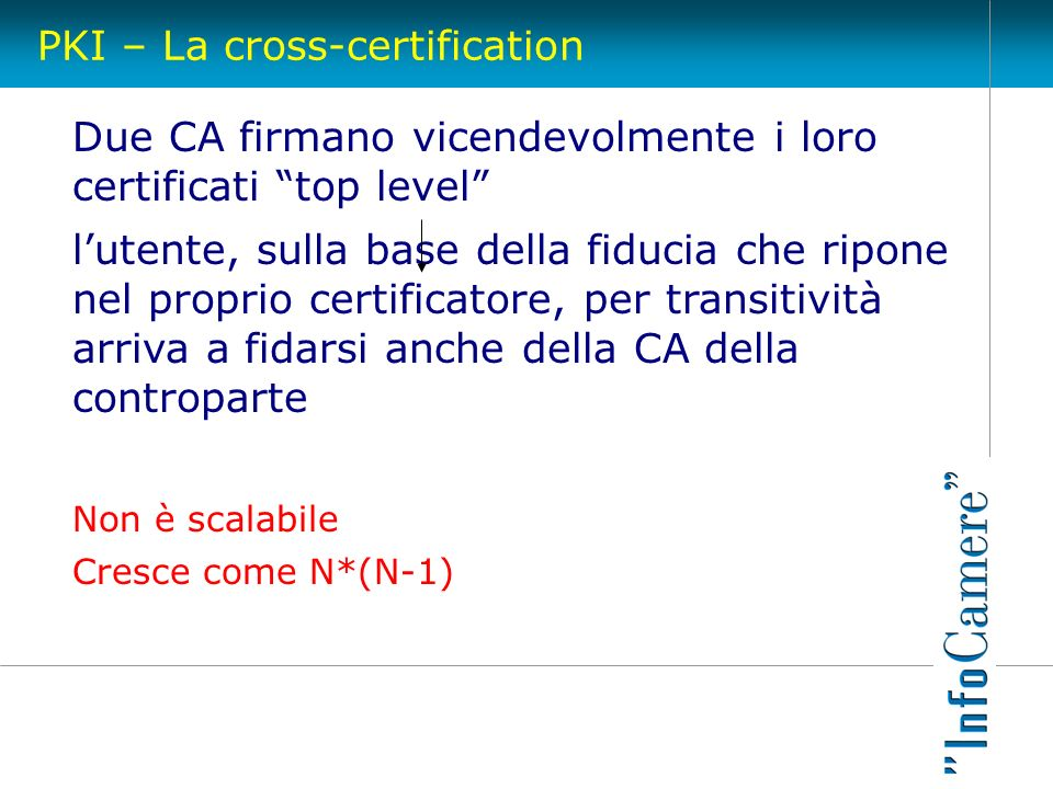PKI – La cross-certification