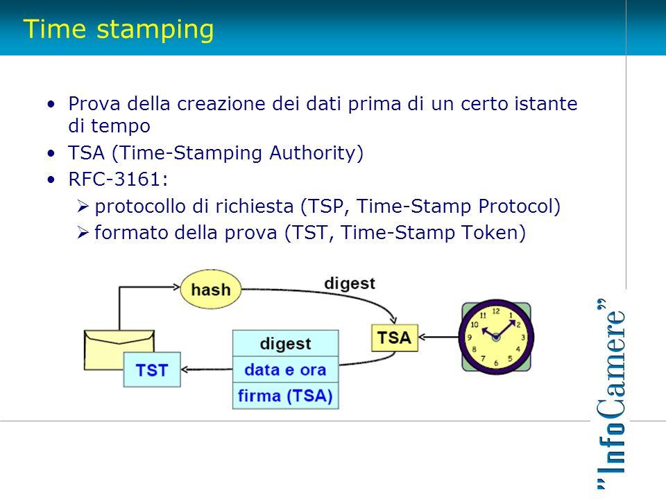 Time stamping Prova della creazione dei dati prima di un certo istante di tempo. TSA (Time-Stamping Authority)
