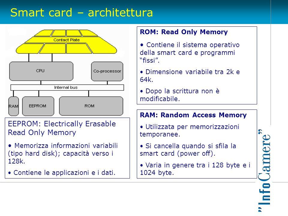 Smart card – architettura