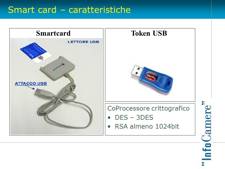 Smart card – caratteristiche