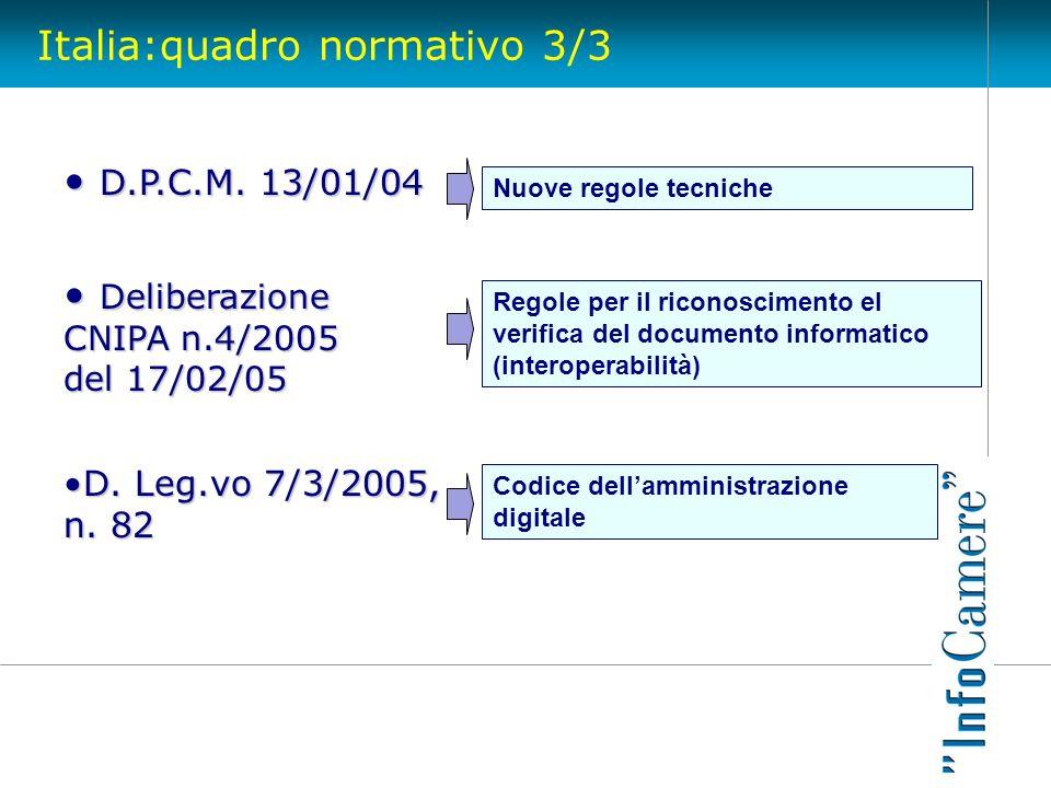 Italia:quadro normativo 3/3