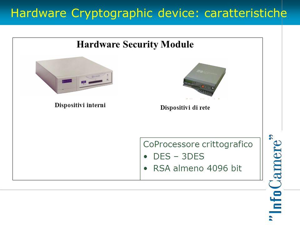 Hardware Cryptographic device: caratteristiche