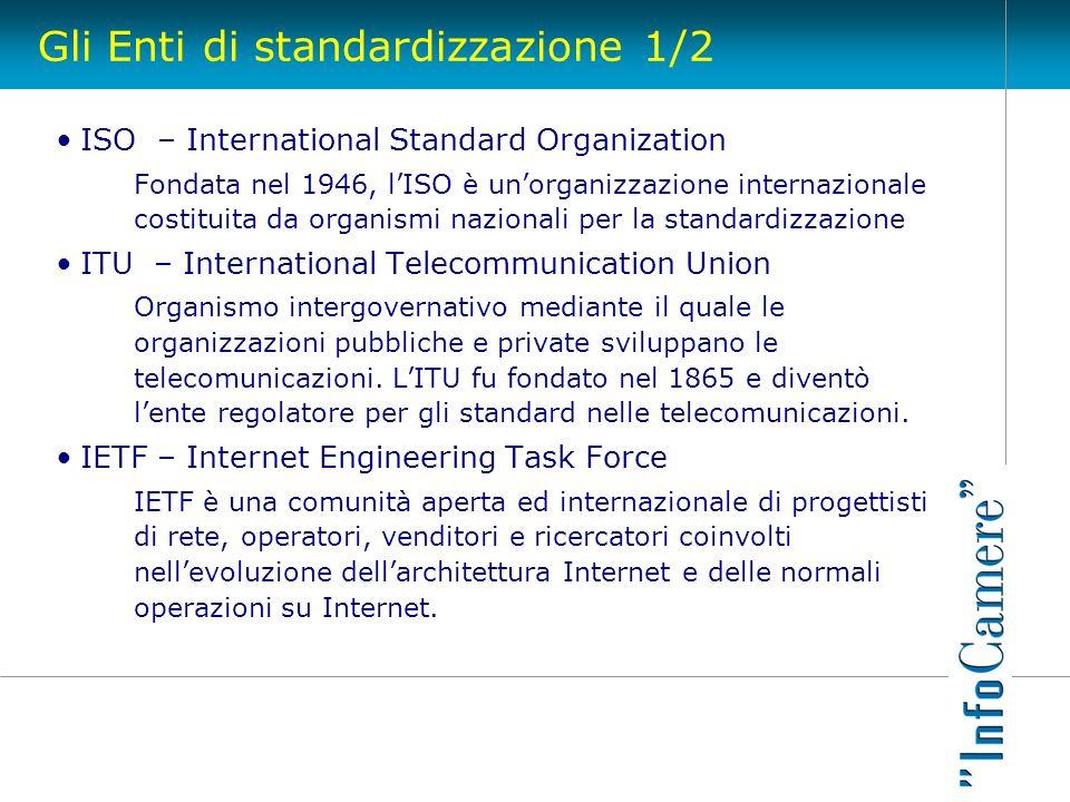 Gli Enti di standardizzazione 1/2