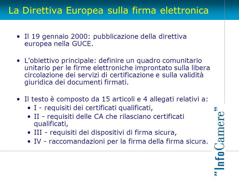 La Direttiva Europea sulla firma elettronica