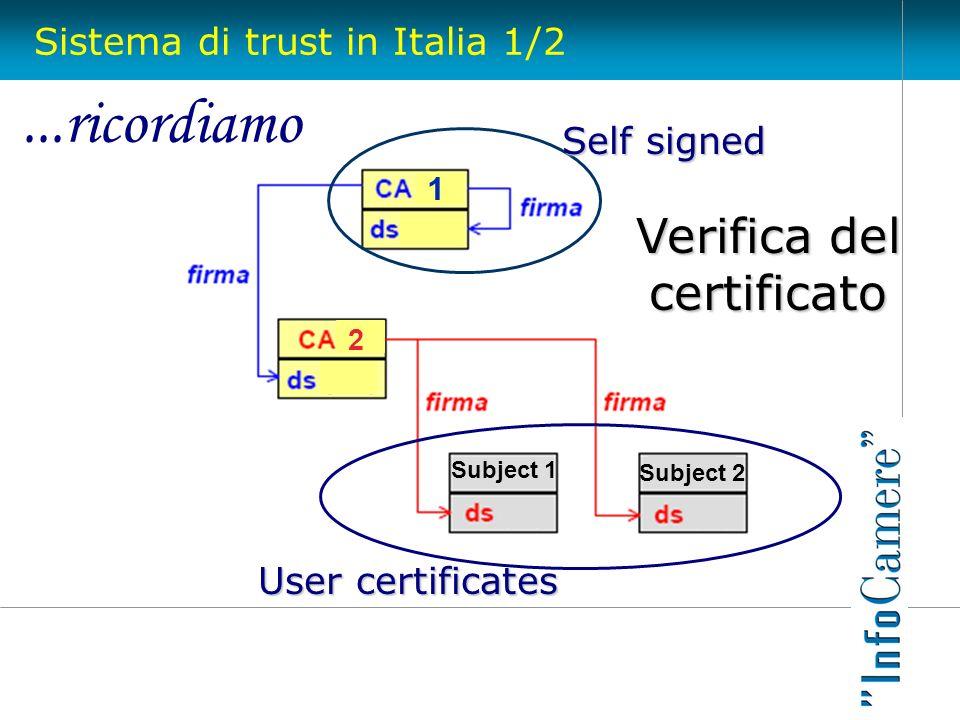 Sistema di trust in Italia 1/2