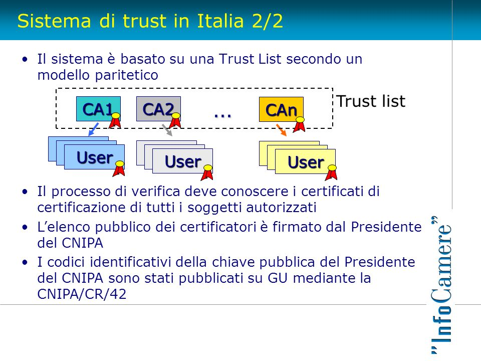 Sistema di trust in Italia 2/2