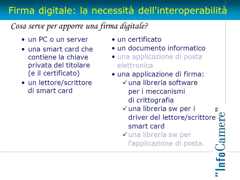 Firma digitale: la necessità dell interoperabilità