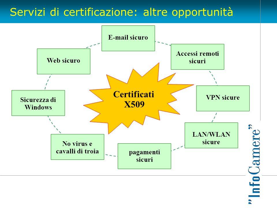 Servizi di certificazione: altre opportunità