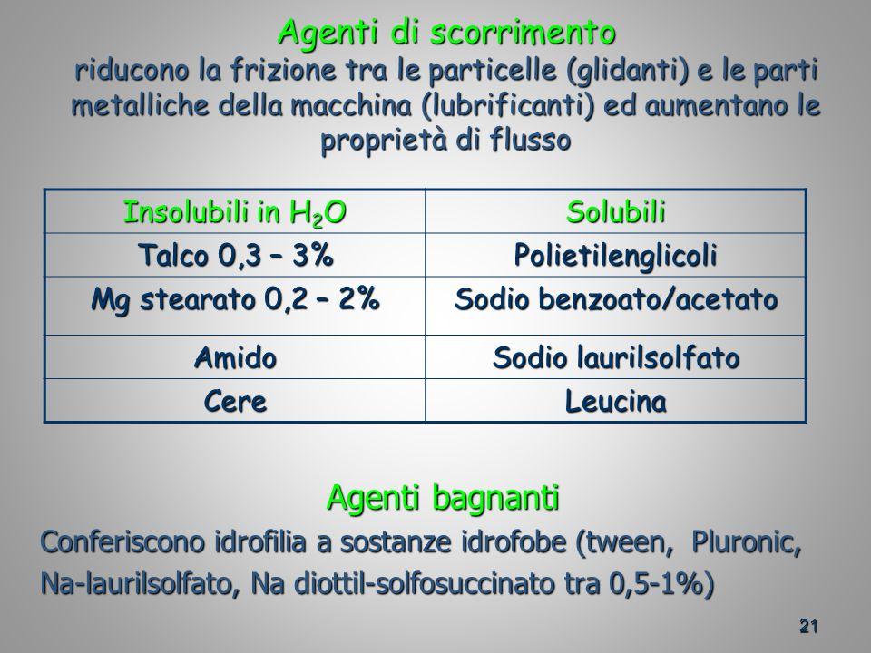 Sodio benzoato/acetato