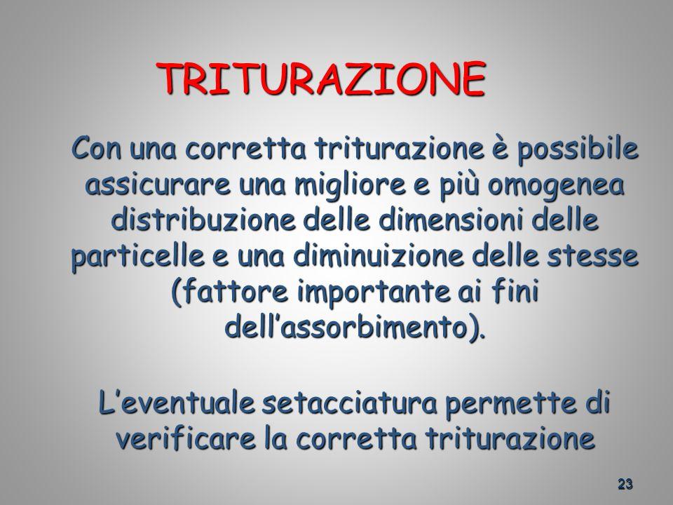 TRITURAZIONE