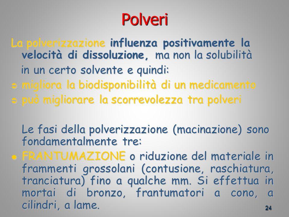 Polveri La polverizzazione influenza positivamente la velocità di dissoluzione, ma non la solubilità.
