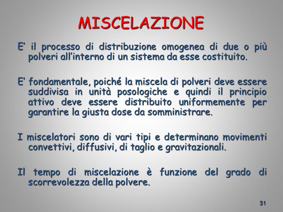 MISCELAZIONE E' il processo di distribuzione omogenea di due o più polveri all'interno di un sistema da esse costituito.