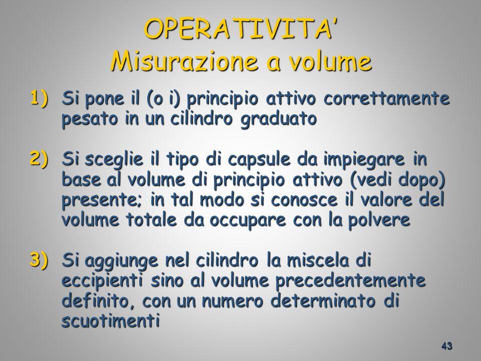 OPERATIVITA' Misurazione a volume